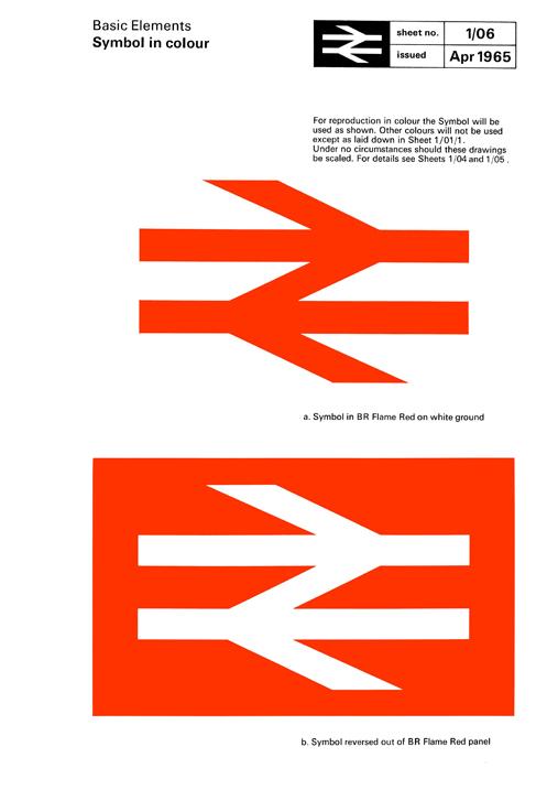 British Rail Logo Design